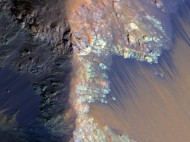 Water on Mars: Astrobiology Implications Must be Taken with a Grain of Salt