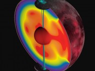 Researchers think that melting of the mantle (the red blob the right) changed the internatl structure of the moon, causing the axis to shift from the blue line to the green line. (Credit: James Keane, U of Arizona)