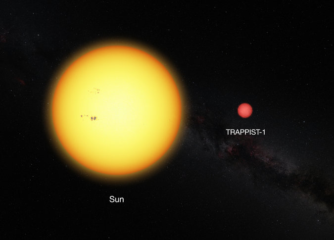 Sun and the ultracool dwarf star TRAPPIST-1