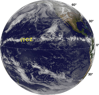 The band of clouds just north of the equator indicates the location of the Intertropical Convergence Zone (ITCZ)