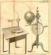 An eighteenth-century chemistry bench