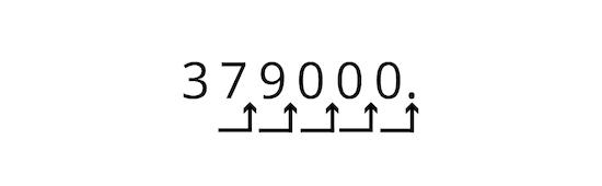 define scientific notation