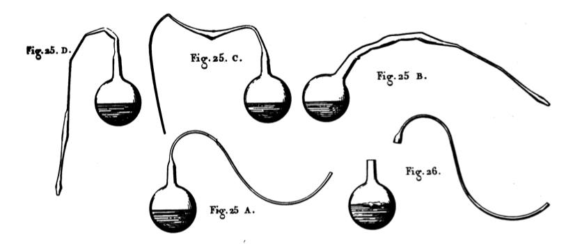 La Experimentacin en la Investigacion Cientfica  Process of