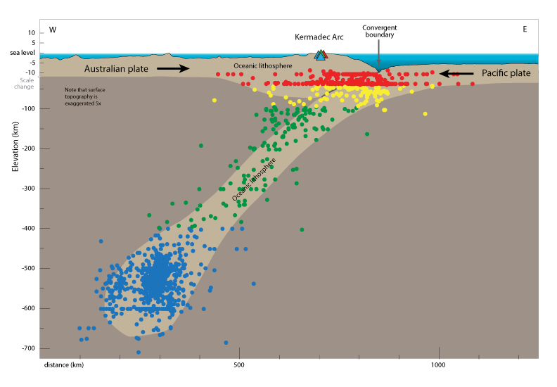 Cross Section Of Tonga Trench