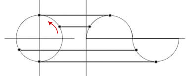circle on cartesian 2