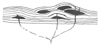 HenryMountains revised formation