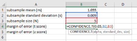 confidence_excel example