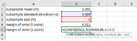 confidence_excel 2