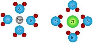 Water | Chemistry | Vi... Nonpolar Covalent Bond Examples
