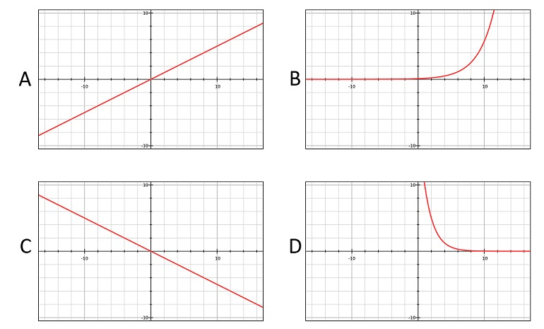 exponential equations in science i